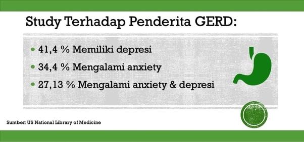 study tentang gerd